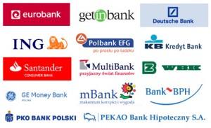 kredyty hipoteczne jaki bank